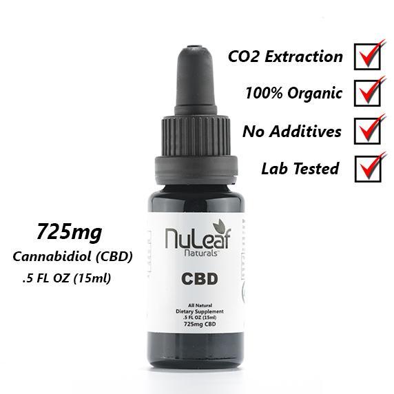 725mg Full Spectrum CBD Oil, High Grade Hemp Extract 15ml (50mg/ml)